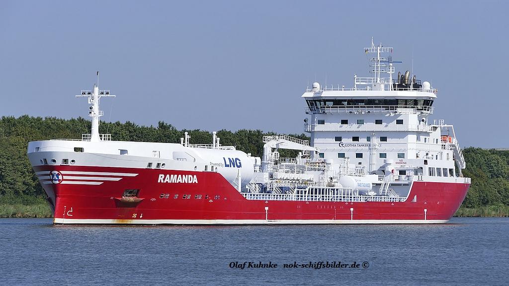 RAMANDA